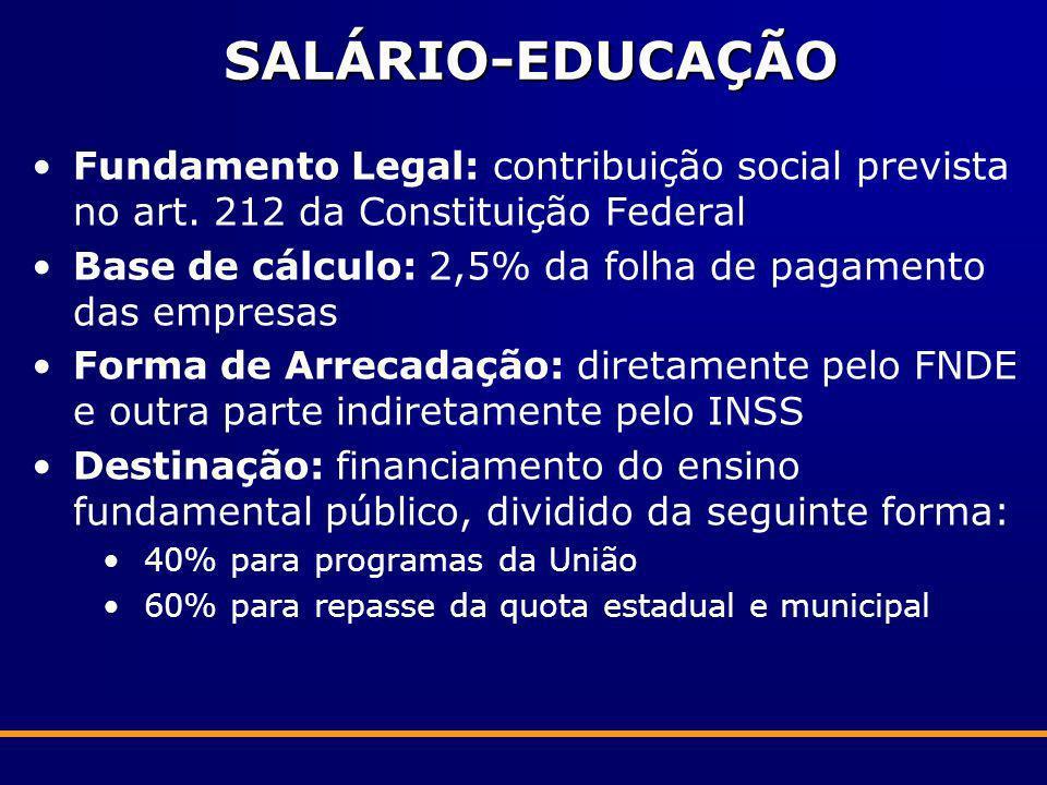 SALÁRIO-EDUCAÇÃO Fundamento Legal: contribuição social prevista no art. 212 da Constituição Federal.