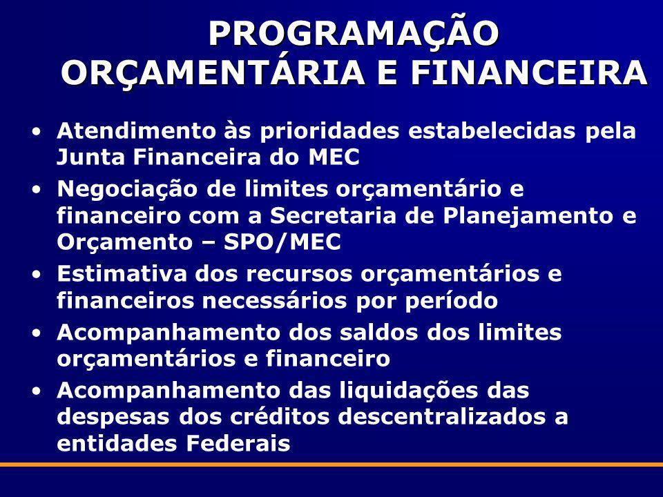 PROGRAMAÇÃO ORÇAMENTÁRIA E FINANCEIRA