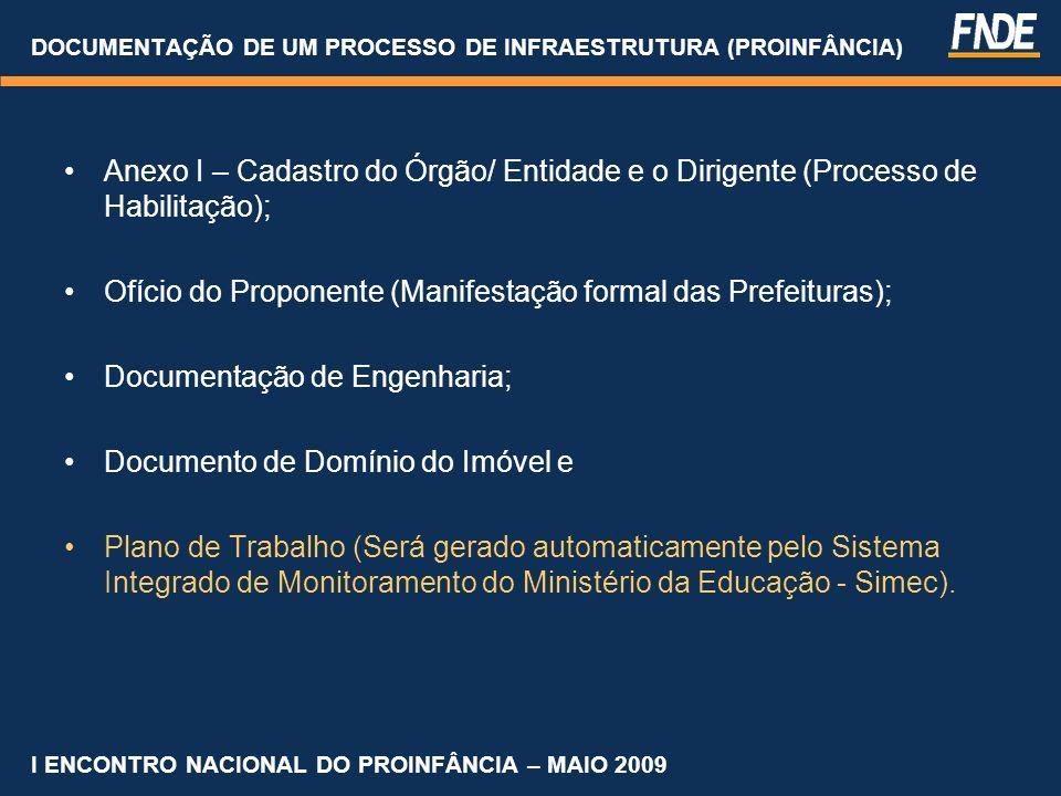 DOCUMENTAÇÃO DE UM PROCESSO DE INFRAESTRUTURA (PROINFÂNCIA)