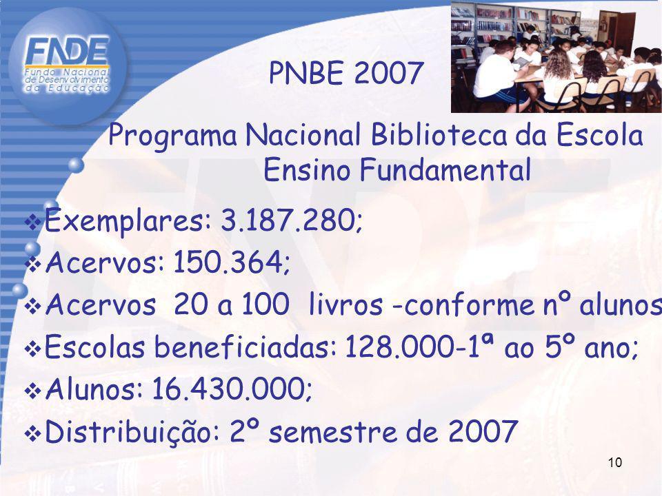 PNBE 2007 Exemplares: 3.187.280; Acervos: 150.364; Acervos 20 a 100 livros -conforme nº alunos;