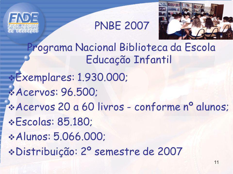 PNBE 2007 Exemplares: 1.930.000; Acervos: 96.500; Acervos 20 a 60 livros - conforme nº alunos; Escolas: 85.180;