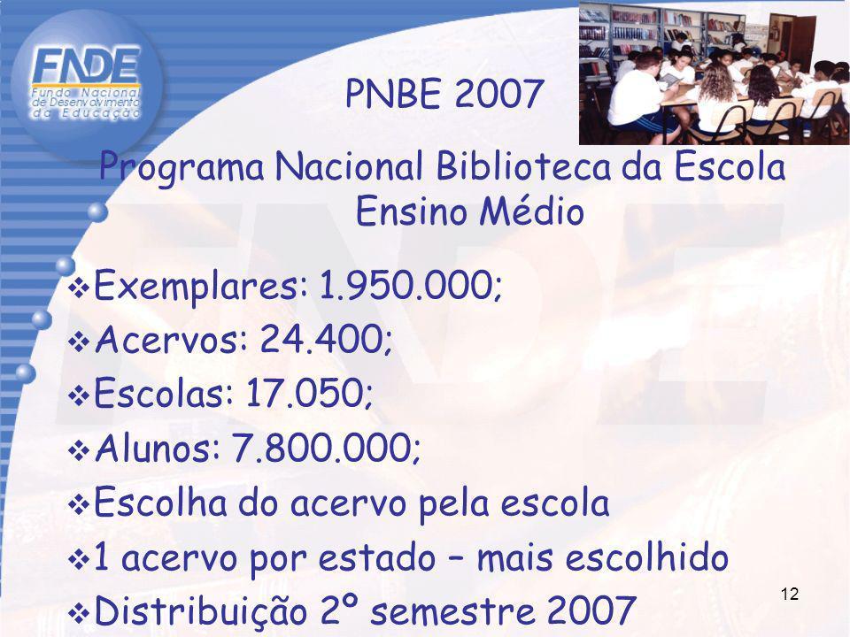 PNBE 2007 Exemplares: 1.950.000; Acervos: 24.400; Escolas: 17.050; Alunos: 7.800.000; Escolha do acervo pela escola.