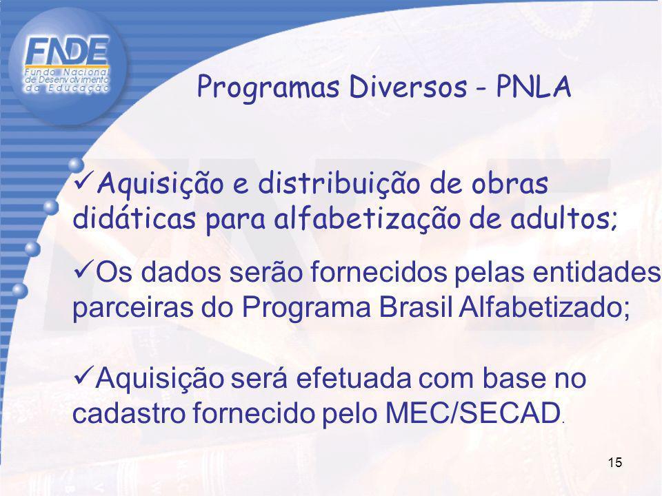 Programas Diversos - PNLA