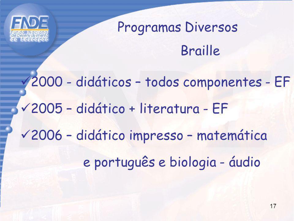 Programas Diversos Braille. 2000 - didáticos – todos componentes - EF. 2005 – didático + literatura - EF.