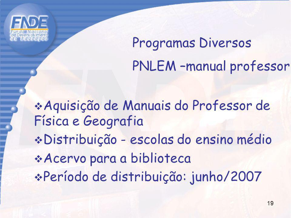 Programas DiversosPNLEM –manual professor. Aquisição de Manuais do Professor de Física e Geografia.