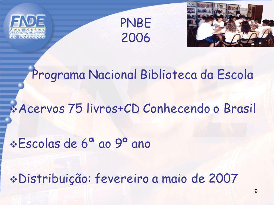 PNBE 2006Acervos 75 livros+CD Conhecendo o Brasil. Escolas de 6ª ao 9º ano. Distribuição: fevereiro a maio de 2007.