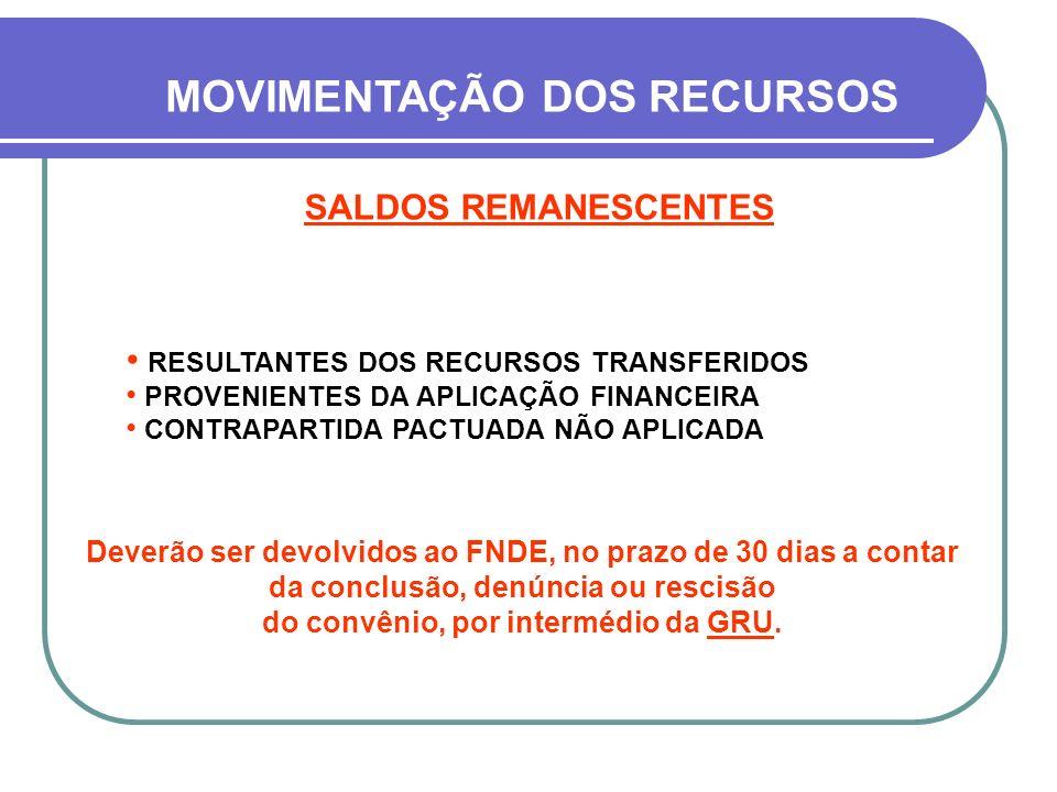 MOVIMENTAÇÃO DOS RECURSOS do convênio, por intermédio da GRU.