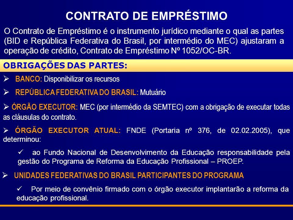 CONTRATO DE EMPRÉSTIMO