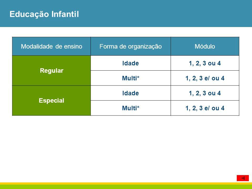 Educação Infantil Modalidade de ensino Forma de organização Módulo