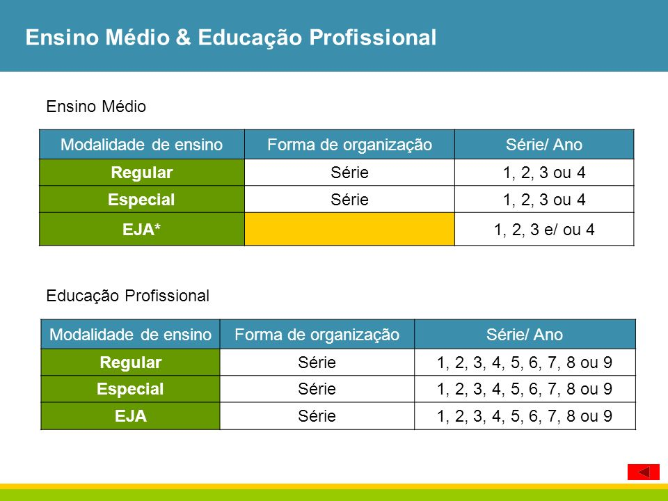Ensino Médio & Educação Profissional