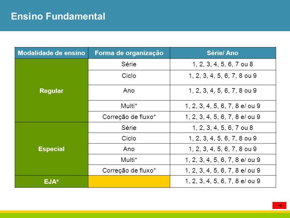 Ensino Fundamental Modalidade de ensino Forma de organização