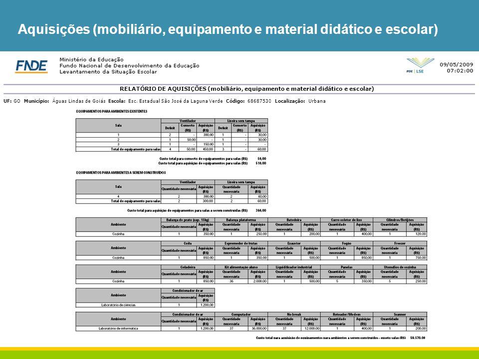 Aquisições (mobiliário, equipamento e material didático e escolar)