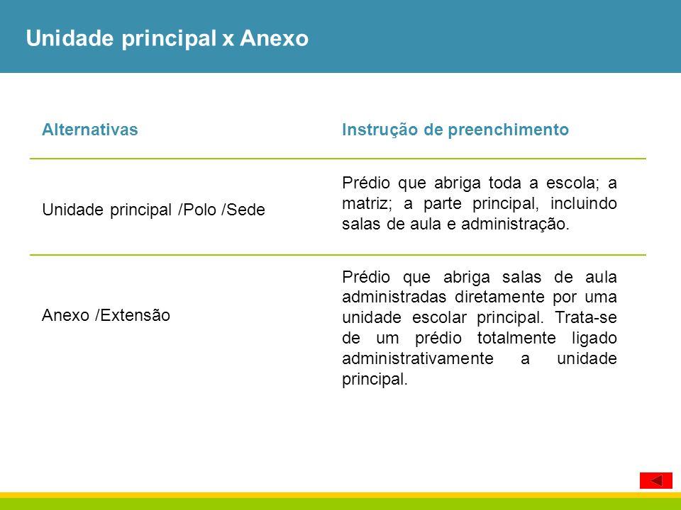 Unidade principal x Anexo