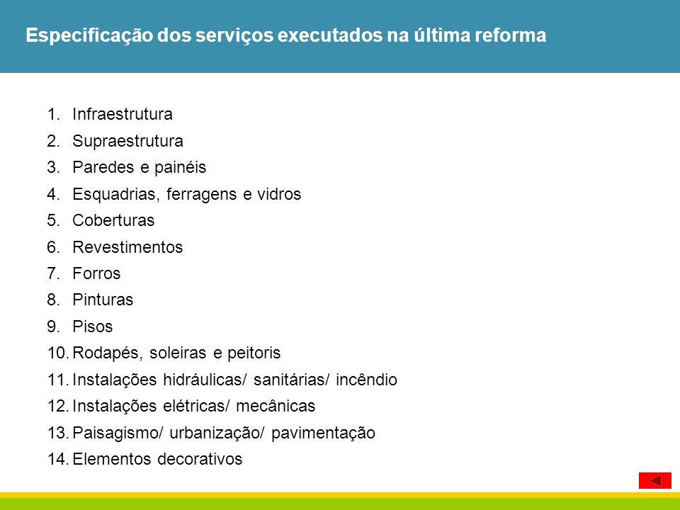 Especificação dos serviços executados na última reforma
