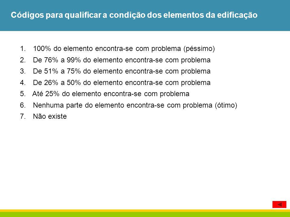 Códigos para qualificar a condição dos elementos da edificação