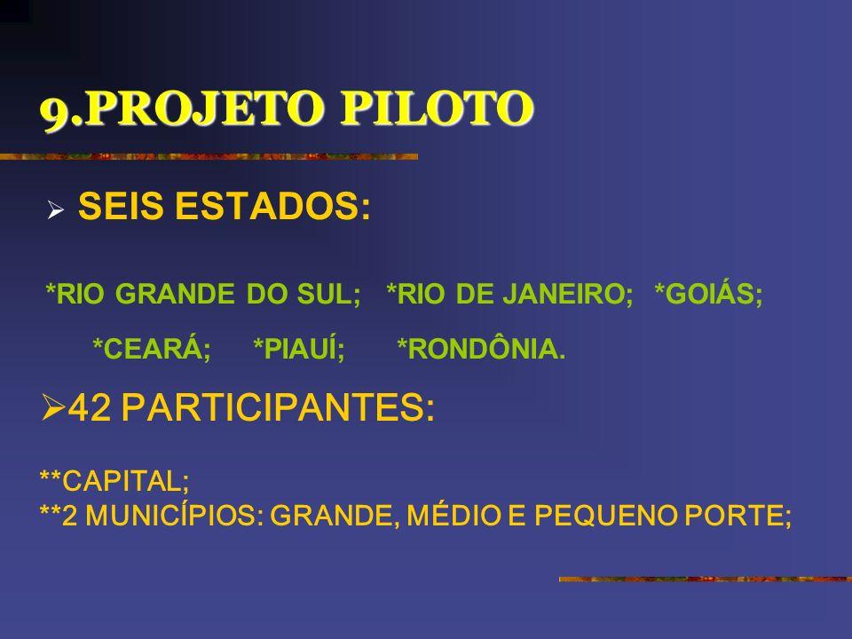 9.PROJETO PILOTO SEIS ESTADOS: 42 PARTICIPANTES: