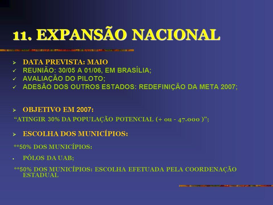 11. EXPANSÃO NACIONAL DATA PREVISTA: MAIO