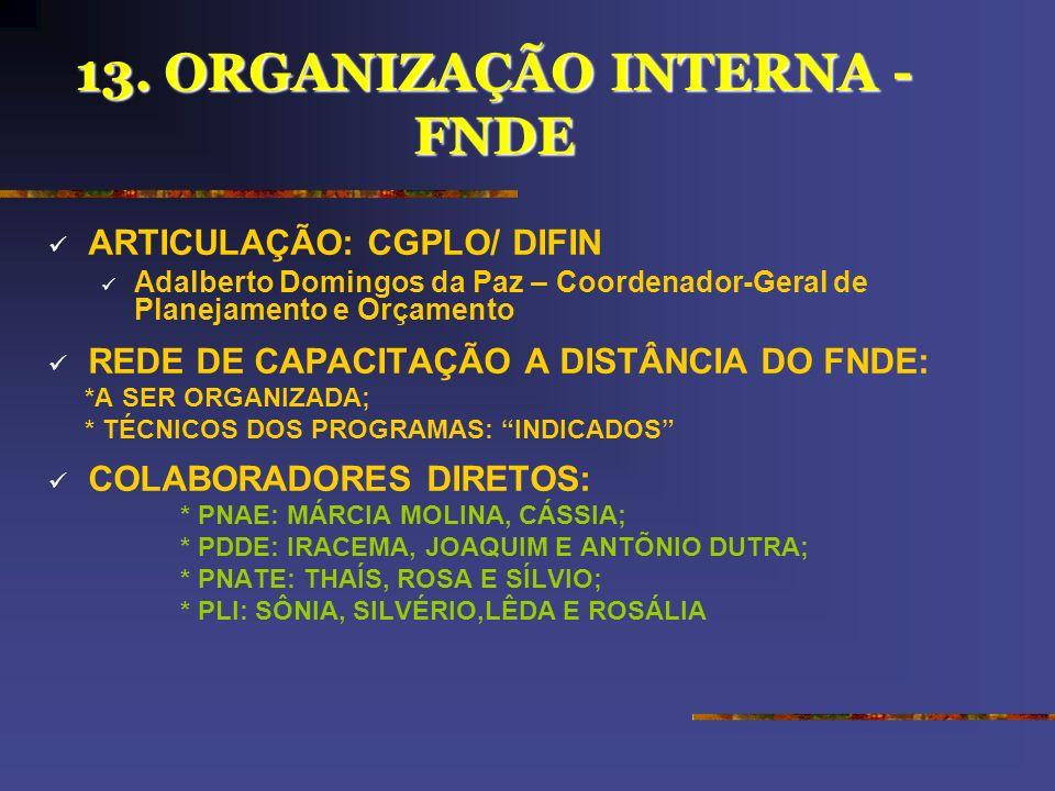13. ORGANIZAÇÃO INTERNA - FNDE