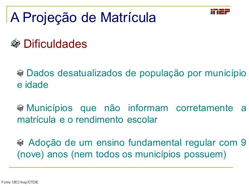 A Projeção de Matrícula
