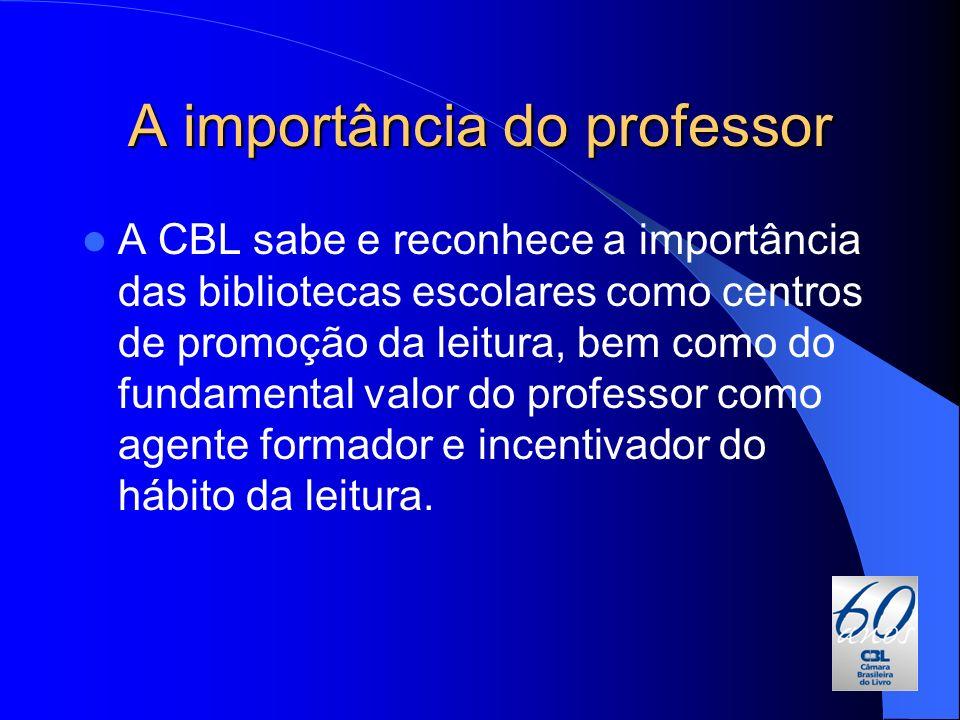 A importância do professor