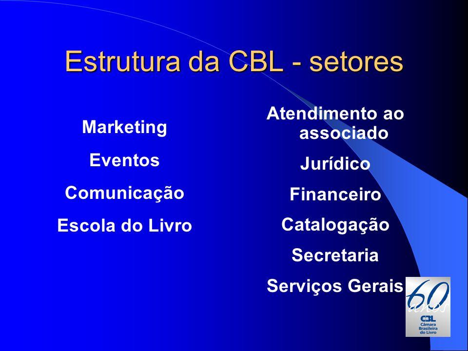 Estrutura da CBL - setores
