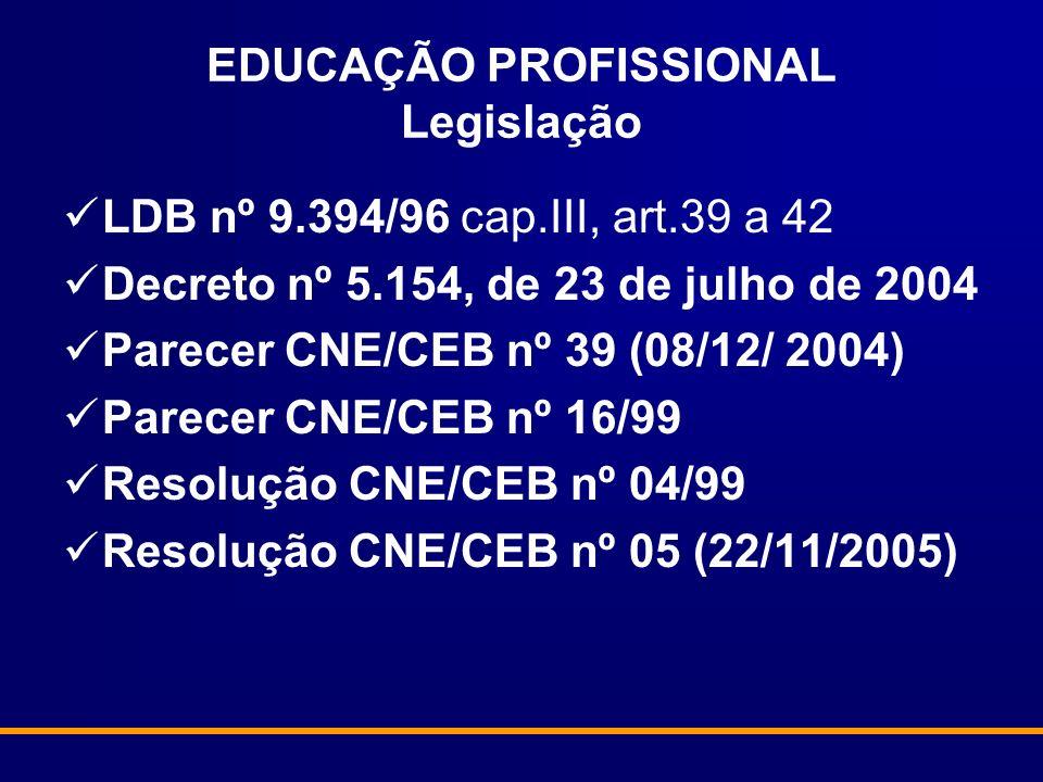 EDUCAÇÃO PROFISSIONAL Legislação