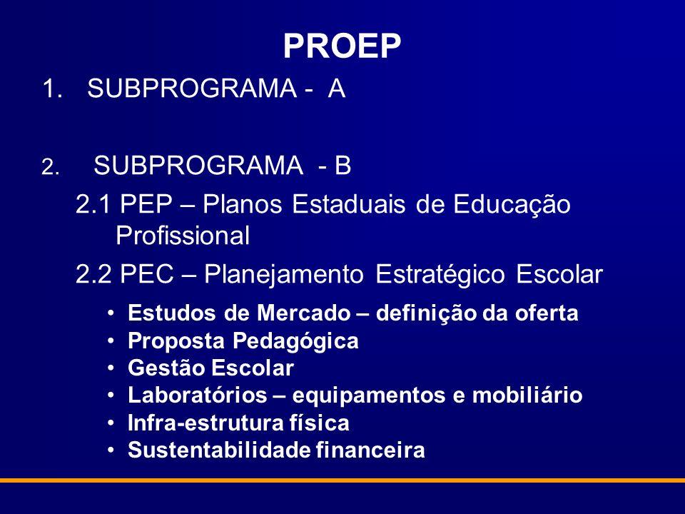 PROEP SUBPROGRAMA - A. SUBPROGRAMA - B. 2.1 PEP – Planos Estaduais de Educação Profissional. 2.2 PEC – Planejamento Estratégico Escolar.