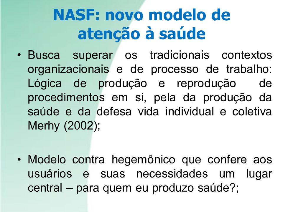 NASF: novo modelo de atenção à saúde