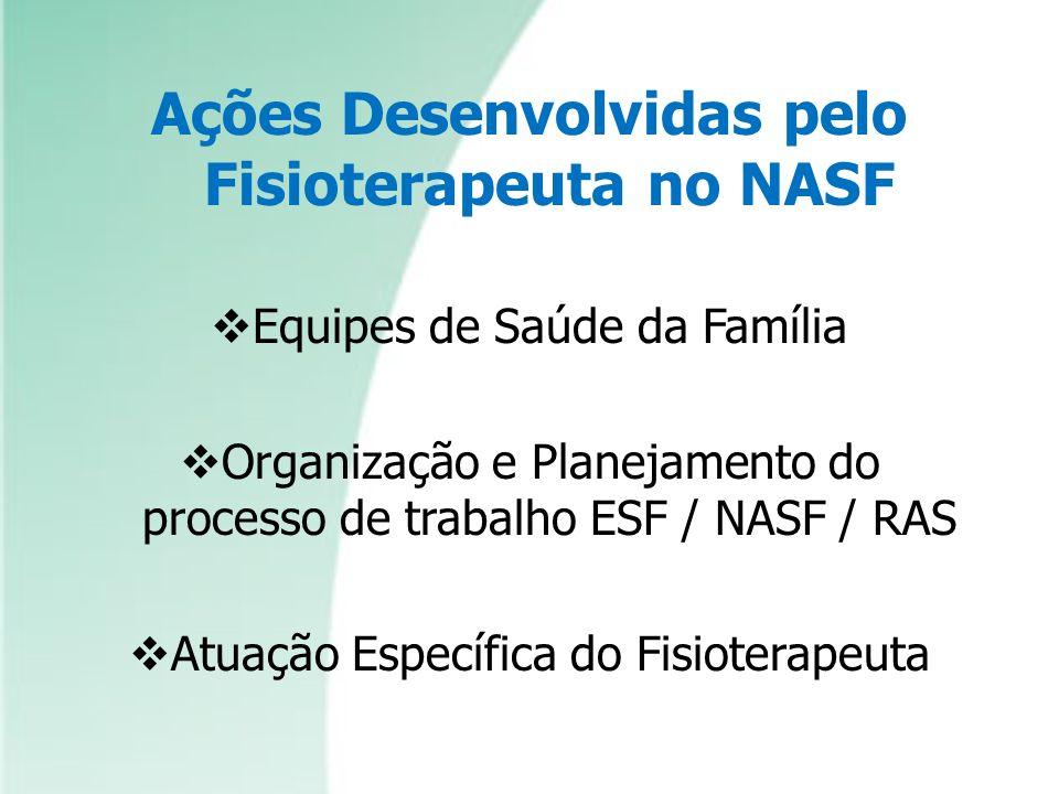 Ações Desenvolvidas pelo Fisioterapeuta no NASF