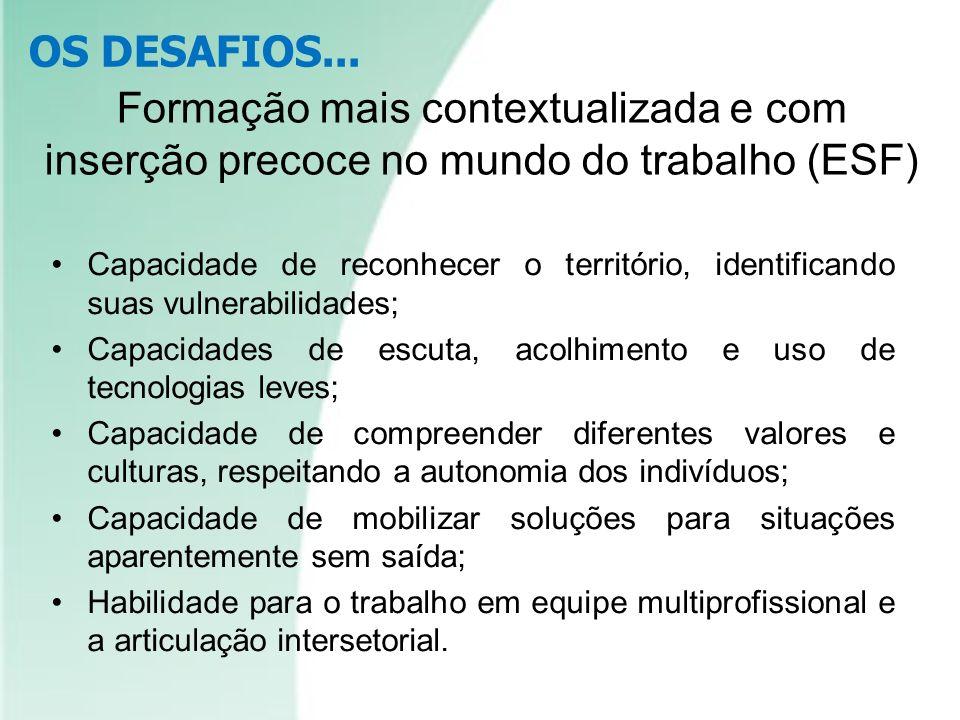 OS DESAFIOS... Formação mais contextualizada e com inserção precoce no mundo do trabalho (ESF)