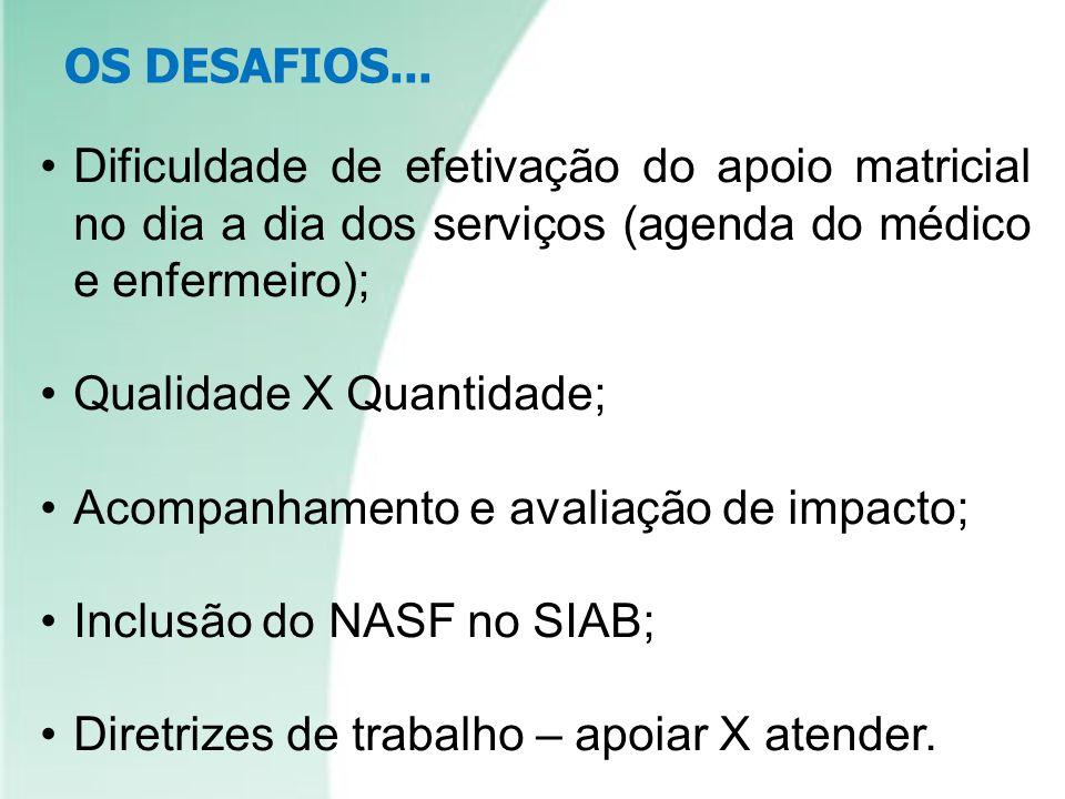 OS DESAFIOS... Dificuldade de efetivação do apoio matricial no dia a dia dos serviços (agenda do médico e enfermeiro);