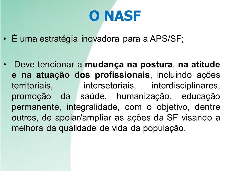 O NASF É uma estratégia inovadora para a APS/SF;