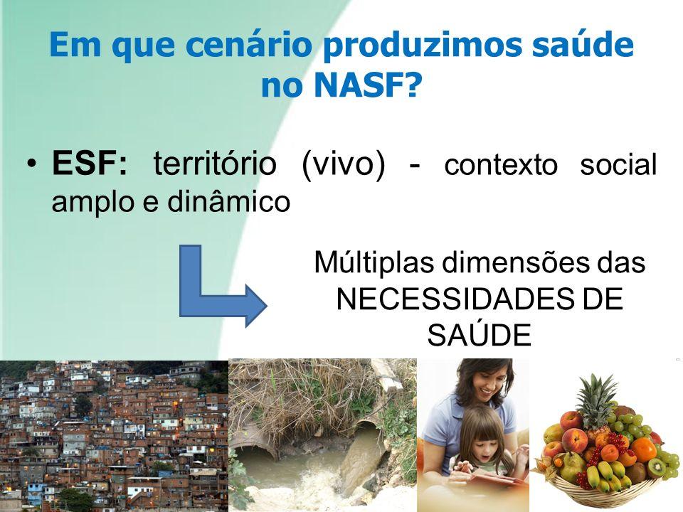 Em que cenário produzimos saúde no NASF