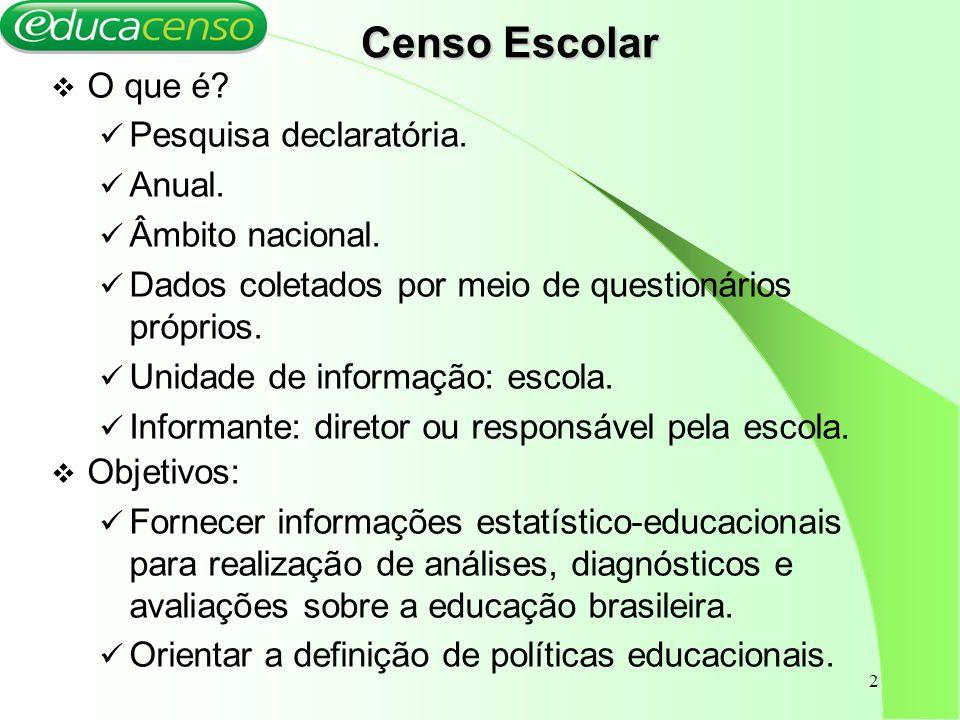 Censo Escolar O que é Pesquisa declaratória. Anual. Âmbito nacional.