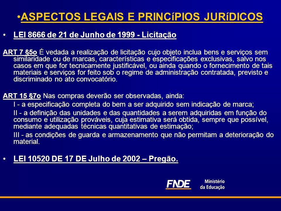 ASPECTOS LEGAIS E PRINCíPIOS JURíDICOS