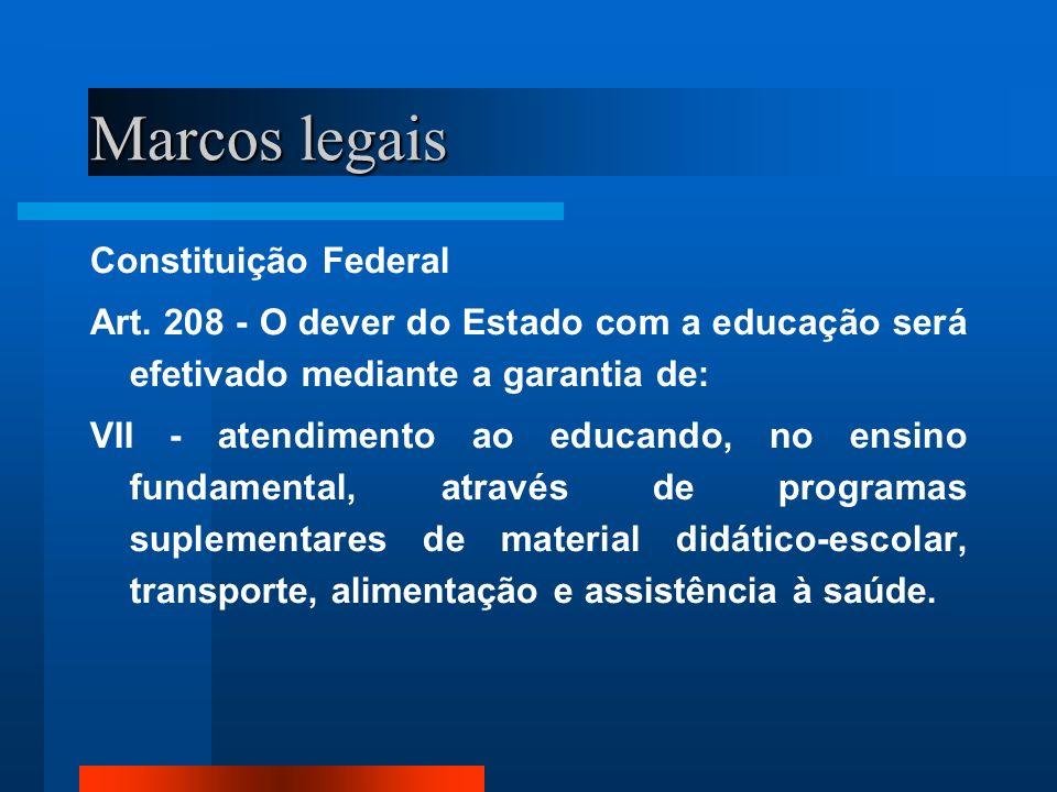 Marcos legais Constituição Federal