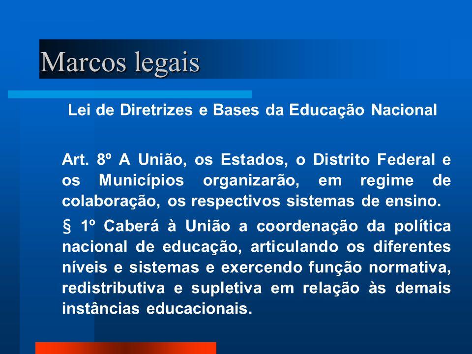 Marcos legais Lei de Diretrizes e Bases da Educação Nacional