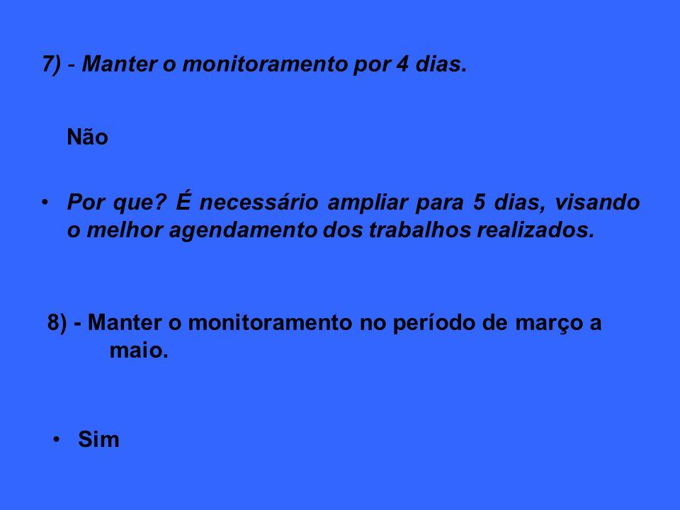 7) - Manter o monitoramento por 4 dias.