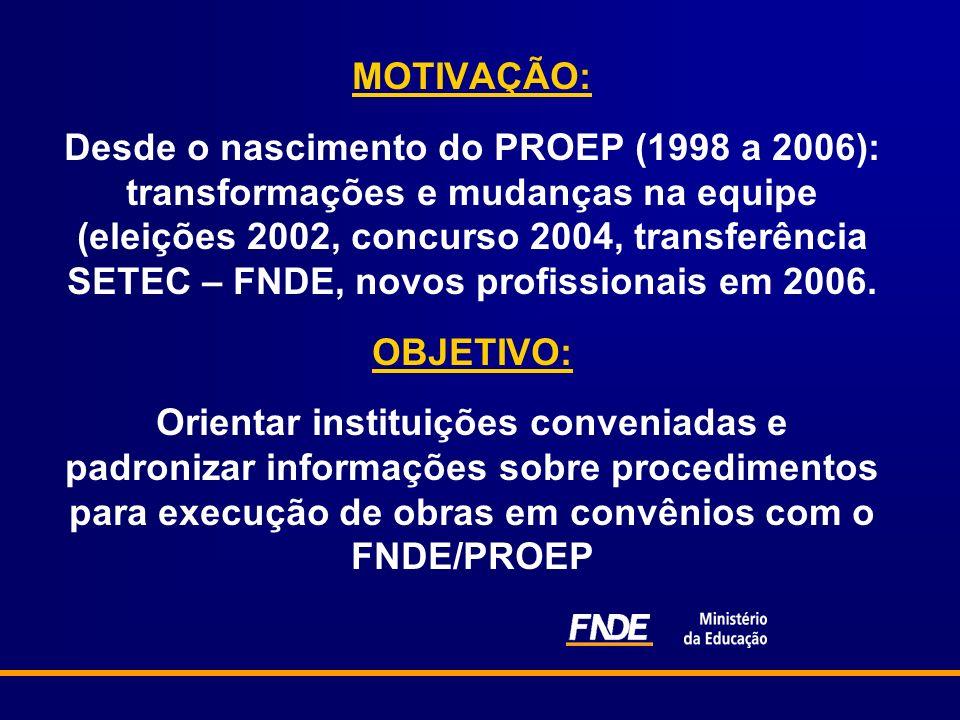 MOTIVAÇÃO: Desde o nascimento do PROEP (1998 a 2006): transformações e mudanças na equipe (eleições 2002, concurso 2004, transferência SETEC – FNDE, novos profissionais em 2006.