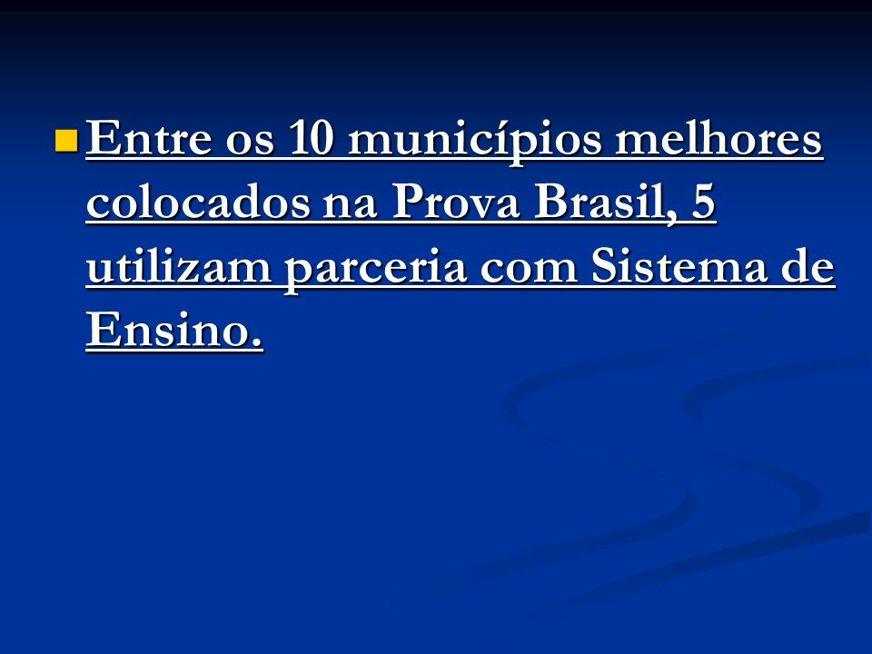 Entre os 10 municípios melhores colocados na Prova Brasil, 5 utilizam parceria com Sistema de Ensino.