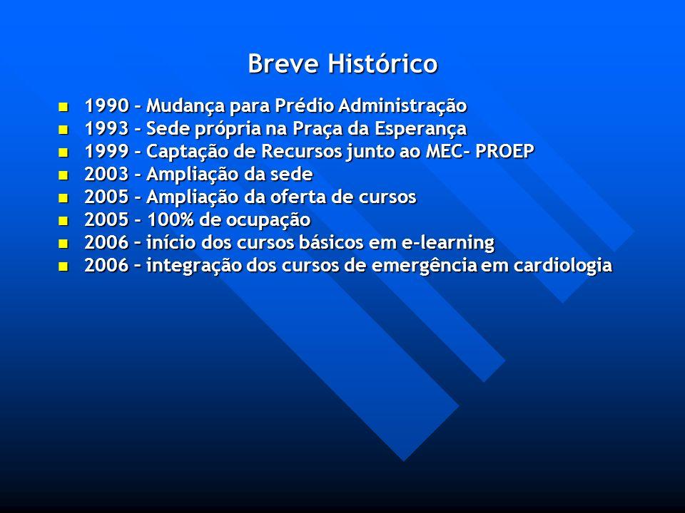 Breve Histórico 1990 - Mudança para Prédio Administração