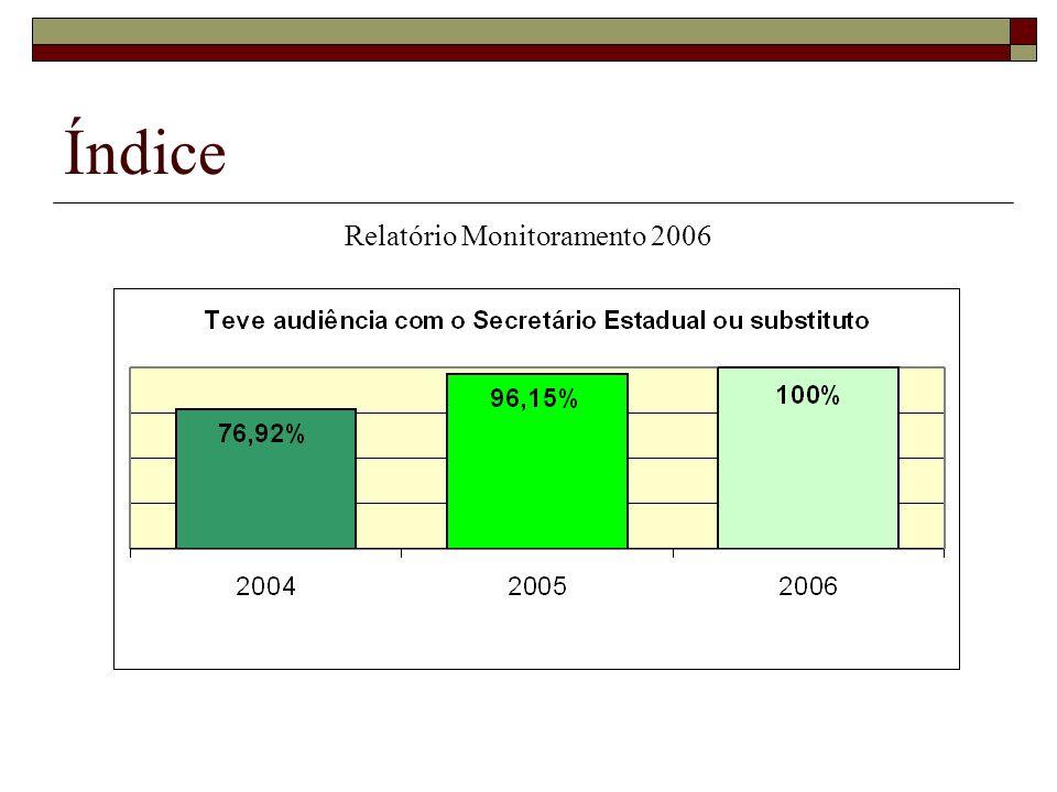 Relatório Monitoramento 2006