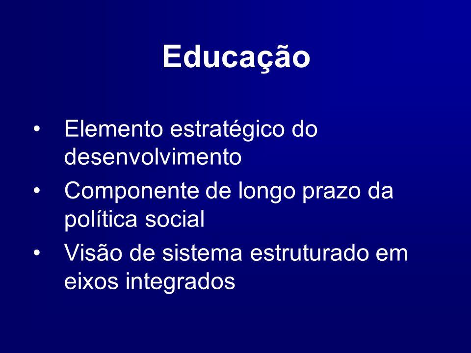 Educação Elemento estratégico do desenvolvimento