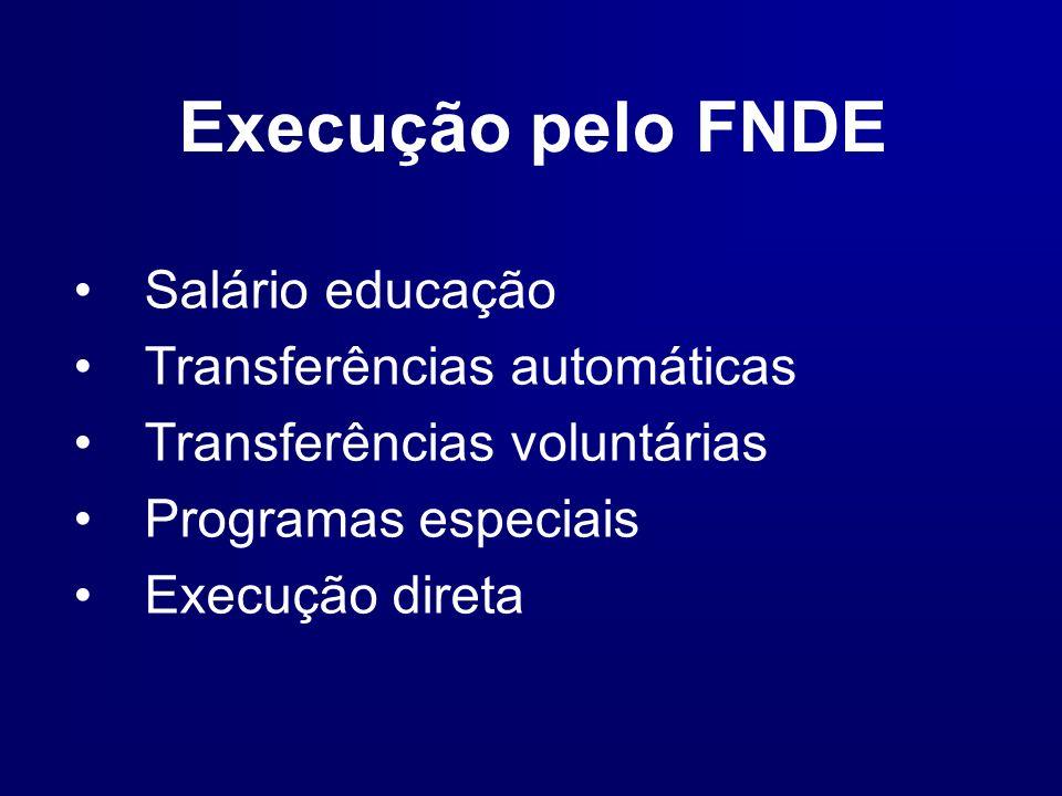 Execução pelo FNDE Salário educação Transferências automáticas