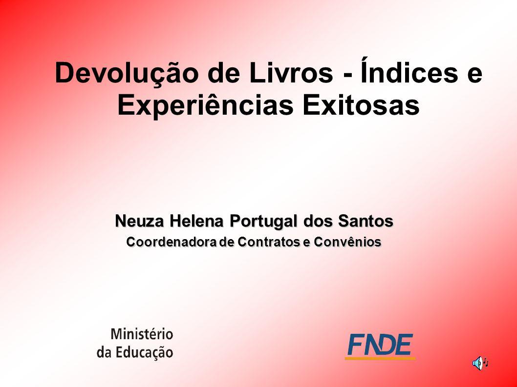 Devolução de Livros - Índices e Experiências Exitosas