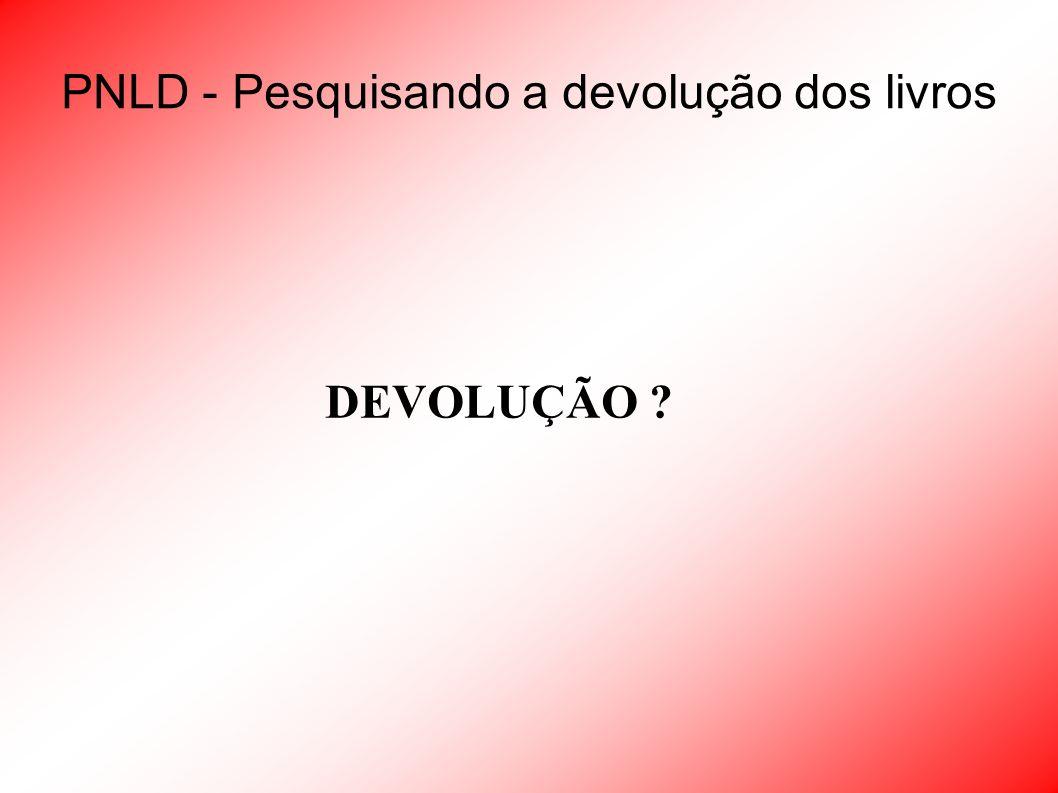 PNLD - Pesquisando a devolução dos livros