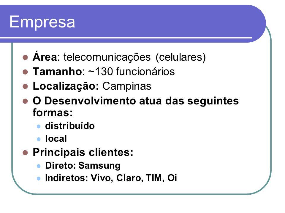 Empresa Área: telecomunicações (celulares) Tamanho: ~130 funcionários