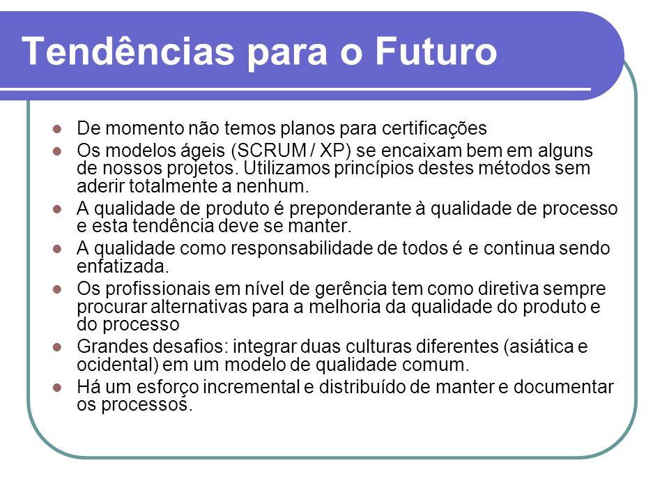 Tendências para o Futuro