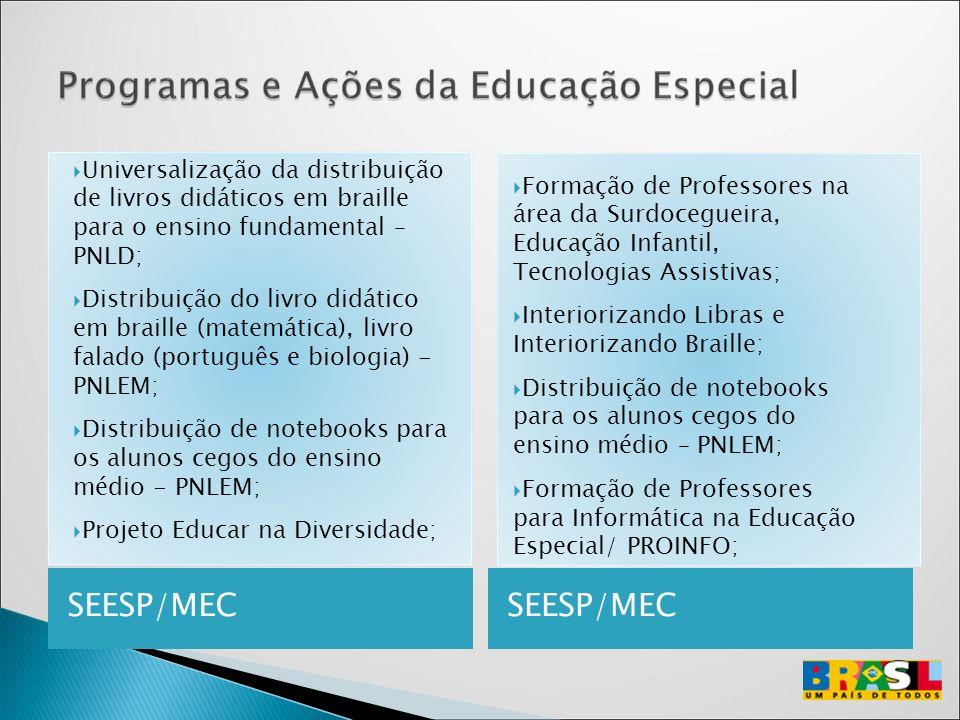 Universalização da distribuição de livros didáticos em braille para o ensino fundamental – PNLD;