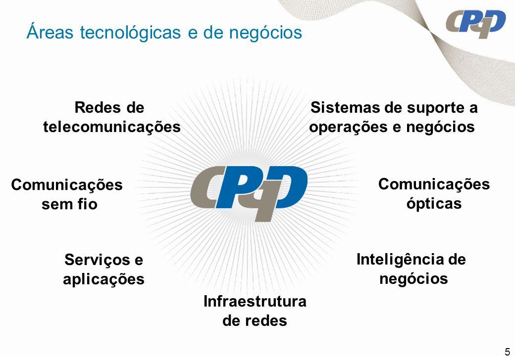 Áreas tecnológicas e de negócios